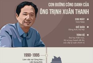 Trịnh Xuân Thanh đầu thú sau gần một năm trốn truy nã