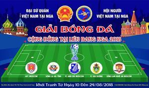 Thông báo về trận thi đấu giao hữu trong Giải bóng đá cộng đồng người Việt tại LB Nga 2018