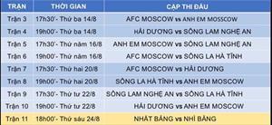 Lịch thi đấu: Giải bóng đá cộng đồng người Việt tại LB Nga 2018 (Cập nhật)