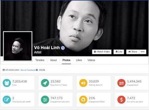 1 post facebook của Hoài Linh tương đương 169 triệu đồng
