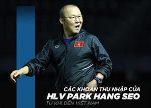 Thầy Park đã nhận được bao nhiêu tiền thưởng, nhà và xe ở Việt Nam?