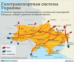 Cuộc chiến khí đốt: Mưu đánh bật Nga và...cay đắng đổi giọng