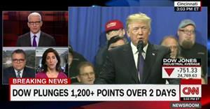 Chứng khoán Mỹ đỏ lửa ngay giữa lúc Tổng thống Trump ca ngợi kinh tế