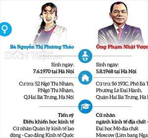 Con đường thành tỷ phú đô la của hai đại gia Việt Nam