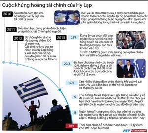 Nga cảnh báo nguy cơ EU gánh hậu quả do khủng hoảng nợ Hy Lạp
