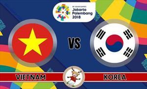 Link xem trực tiếp U23 Việt Nam vs U23 Hàn Quốc, 16h ngày 29/8