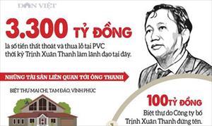 Infographic: Tài sản Trịnh Xuân Thanh đã đi đâu?